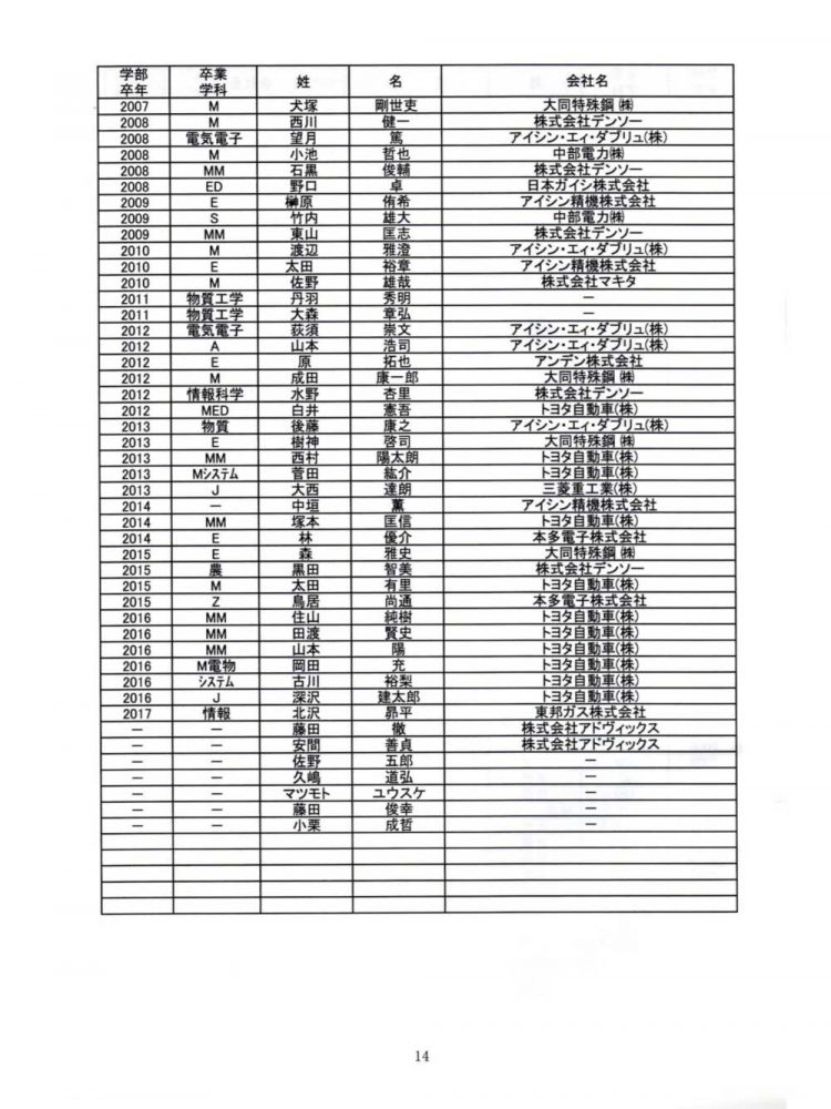 2017年度 愛知支部総会資料15
