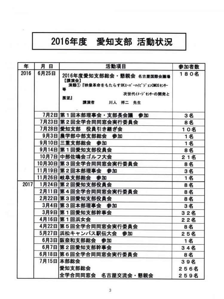 2017年度 愛知支部総会資料4