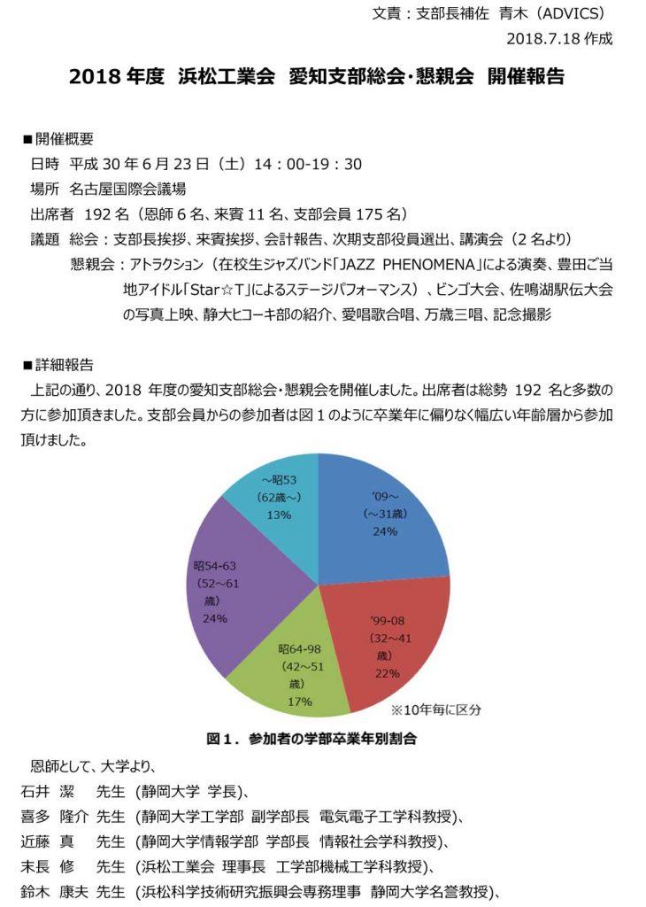 2018年度 愛知支部総会報告1